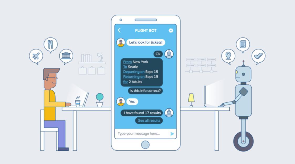 su-dung-chat-box