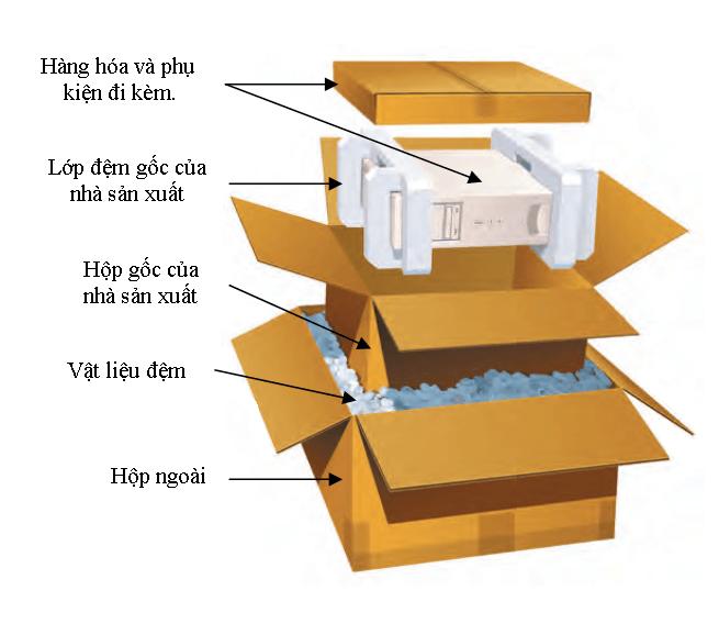 Đóng gói hàng hóa điện tử đã sử dụng